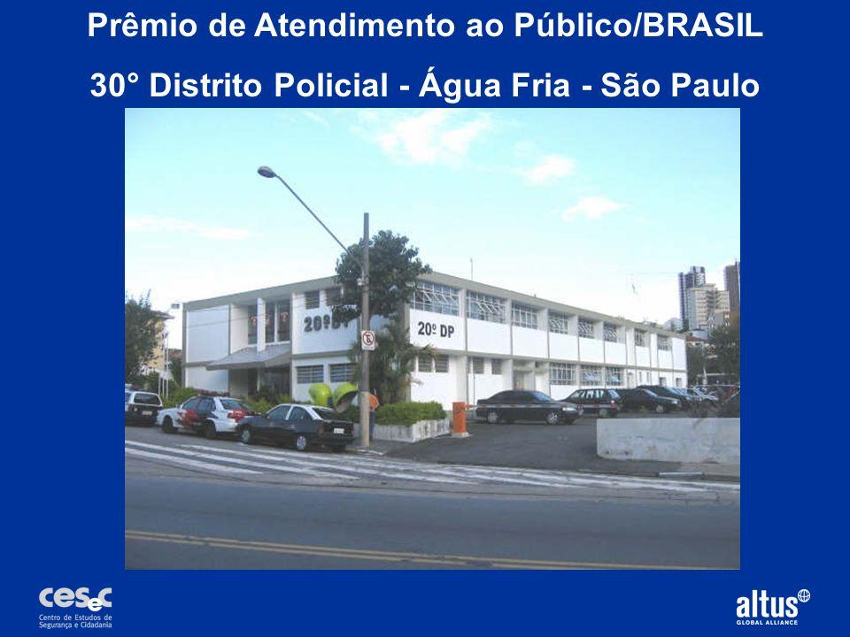 Prêmio de Atendimento ao Público/BRASIL