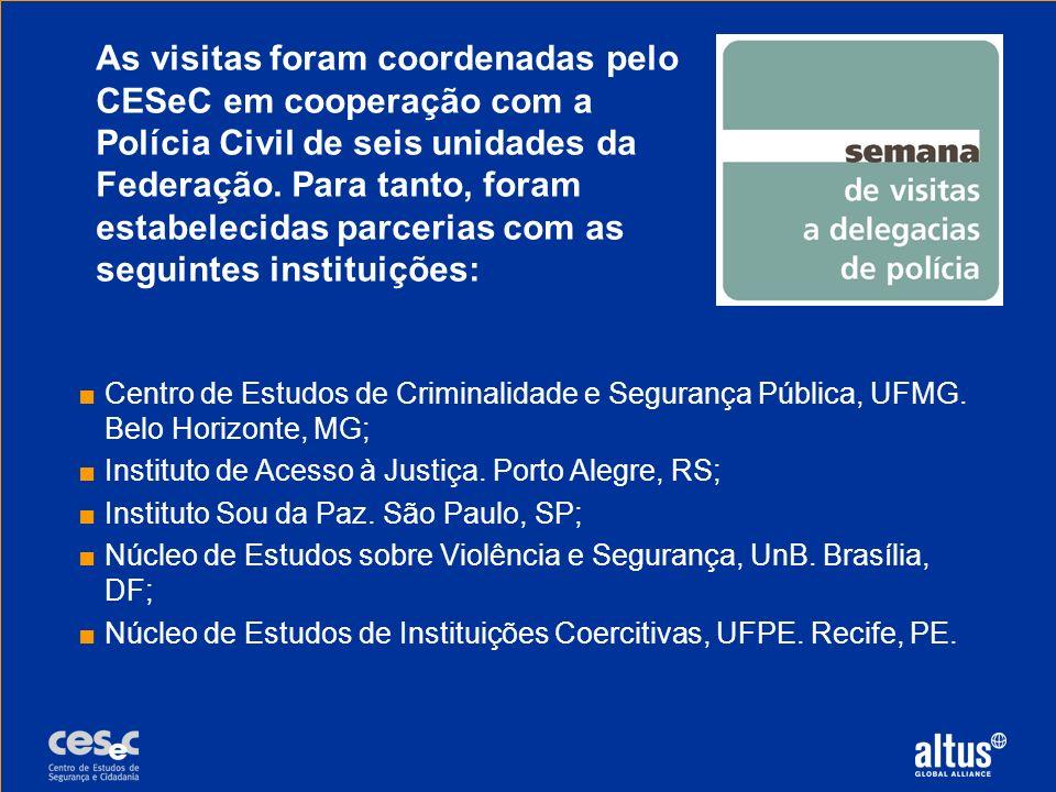 As visitas foram coordenadas pelo CESeC em cooperação com a Polícia Civil de seis unidades da Federação. Para tanto, foram estabelecidas parcerias com as seguintes instituições: