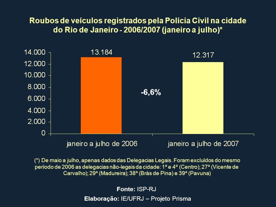 Carvalho); 29ª (Madureira); 38ª (Brás de Pina) e 39ª (Pavuna)