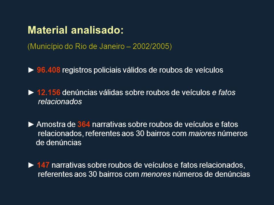 Material analisado: (Município do Rio de Janeiro – 2002/2005)