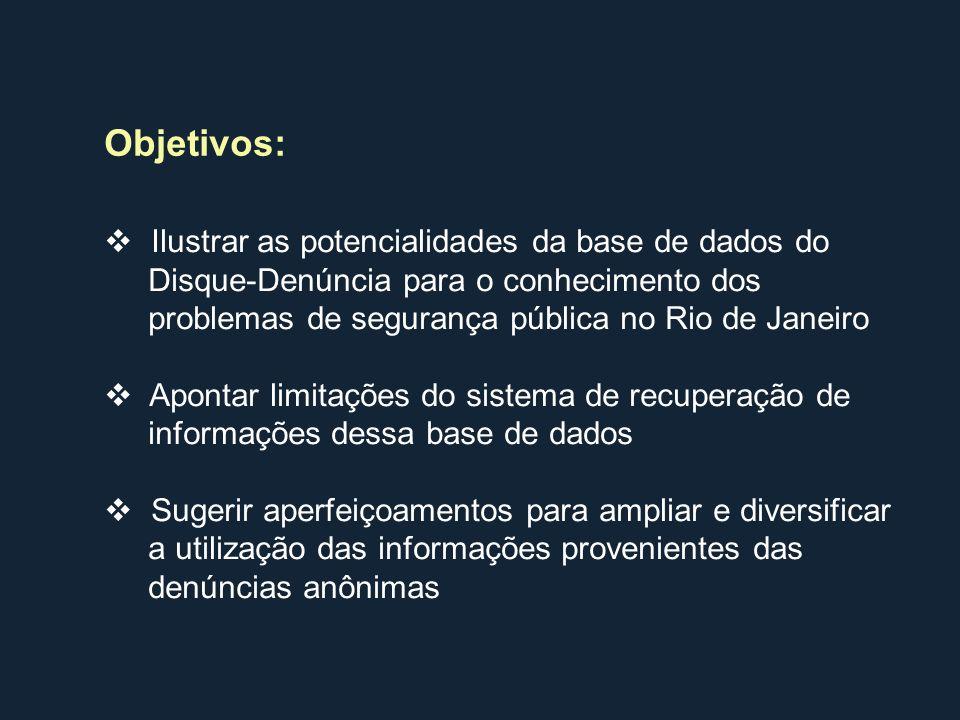 Objetivos: Ilustrar as potencialidades da base de dados do