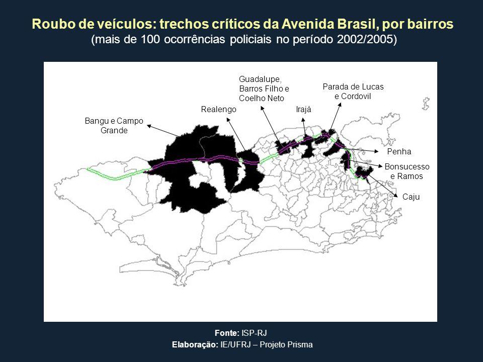 Roubo de veículos: trechos críticos da Avenida Brasil, por bairros