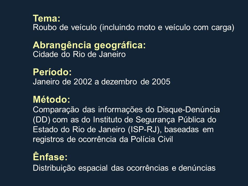 Abrangência geográfica: