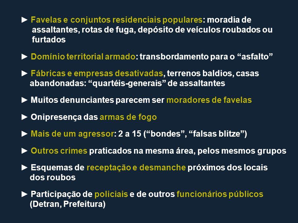 Favelas e conjuntos residenciais populares: moradia de