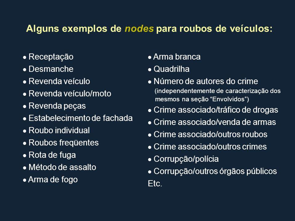 Alguns exemplos de nodes para roubos de veículos: