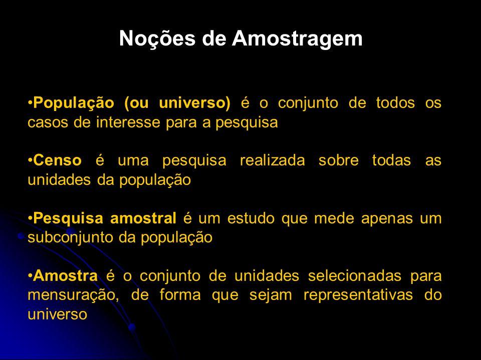 Noções de Amostragem População (ou universo) é o conjunto de todos os casos de interesse para a pesquisa.
