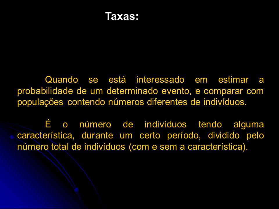 Taxas: