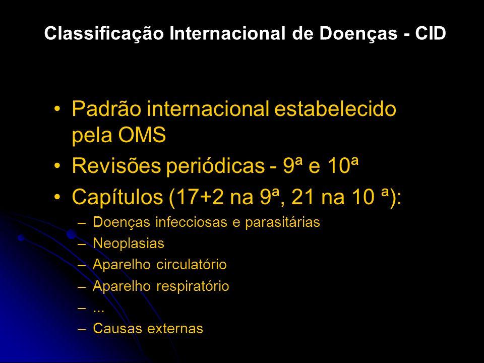 Classificação Internacional de Doenças - CID