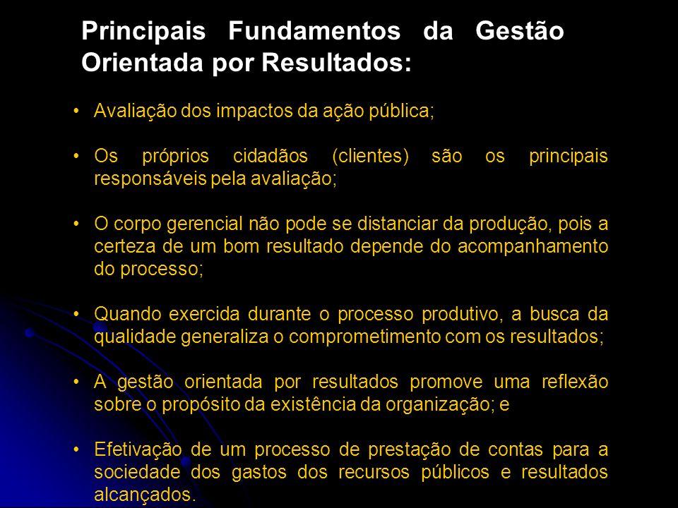 Principais Fundamentos da Gestão Orientada por Resultados: