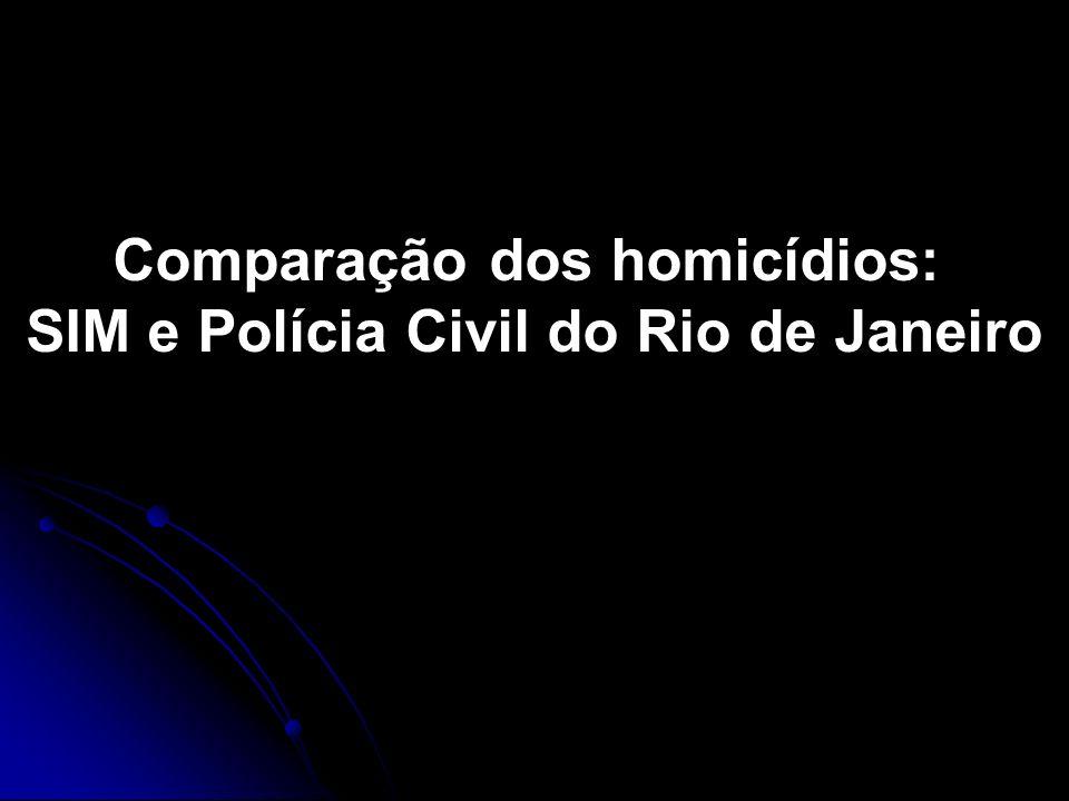 Comparação dos homicídios: SIM e Polícia Civil do Rio de Janeiro