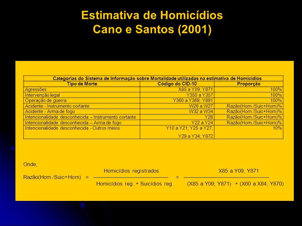 Estimativa de Homicídios