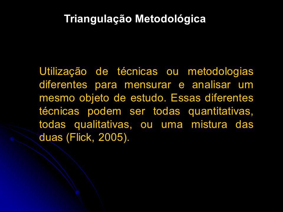 Triangulação Metodológica