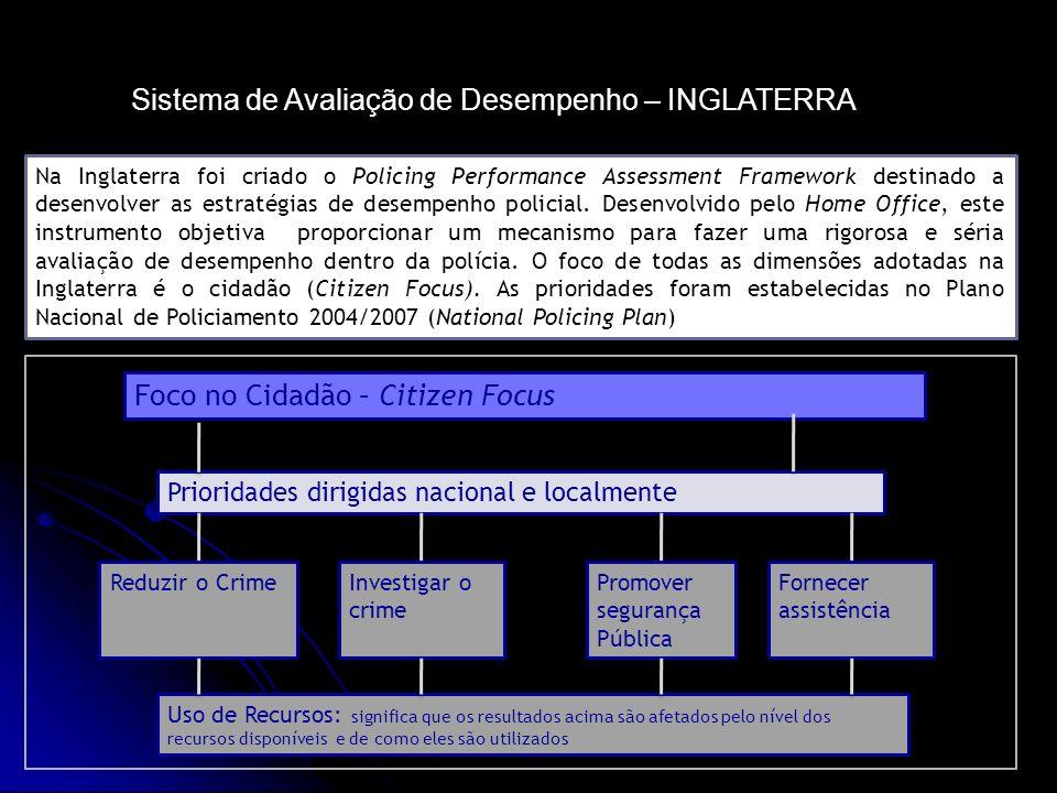 Sistema de Avaliação de Desempenho – INGLATERRA