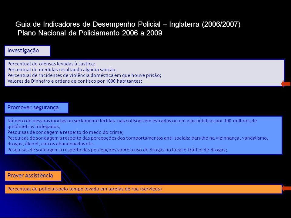 Guia de Indicadores de Desempenho Policial – Inglaterra (2006/2007)