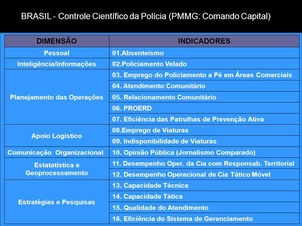 BRASIL - Controle Científico da Polícia (PMMG: Comando Capital)