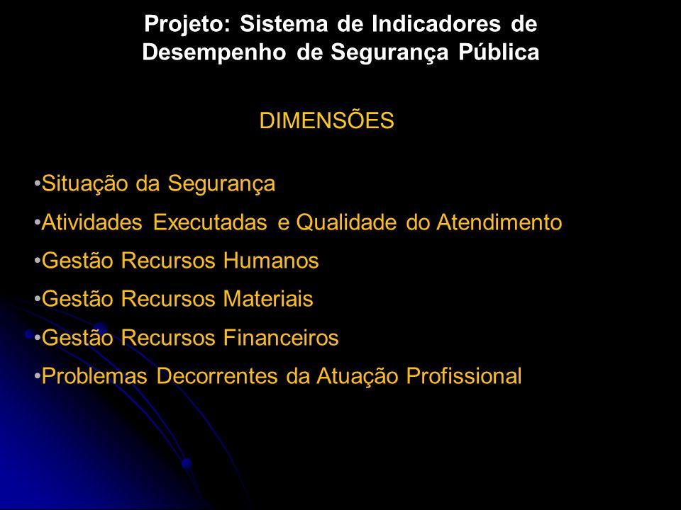 Projeto: Sistema de Indicadores de Desempenho de Segurança Pública