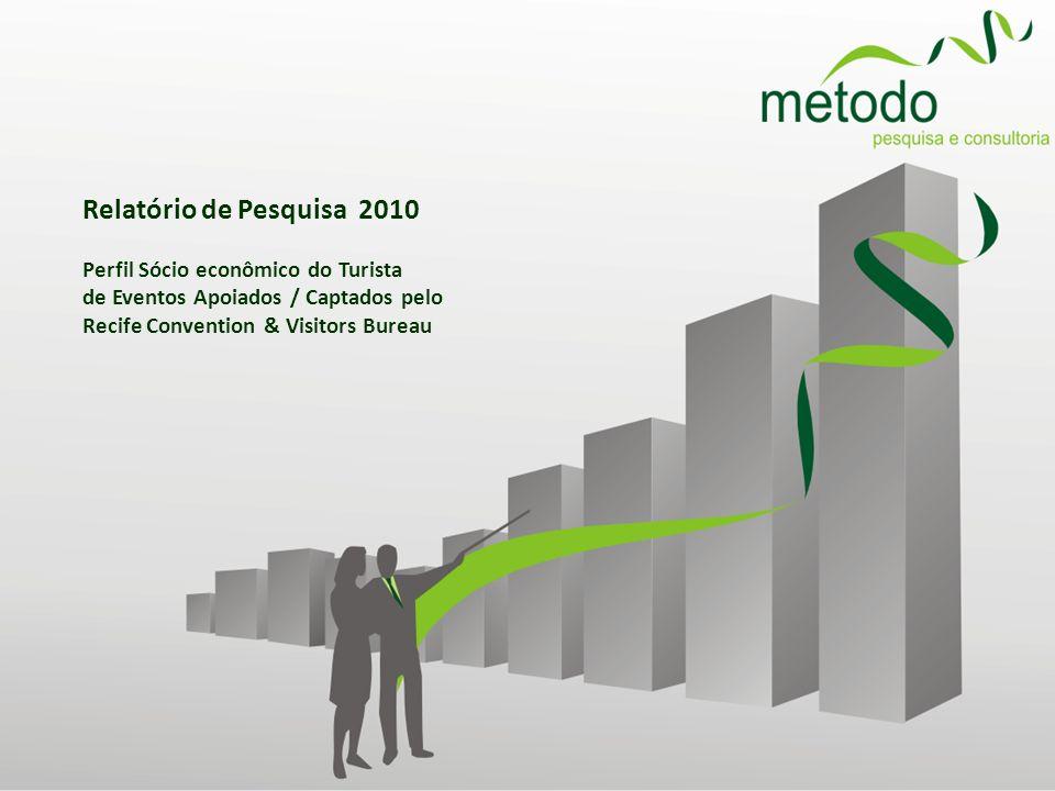 Relatório de Pesquisa 2010 Perfil Sócio econômico do Turista
