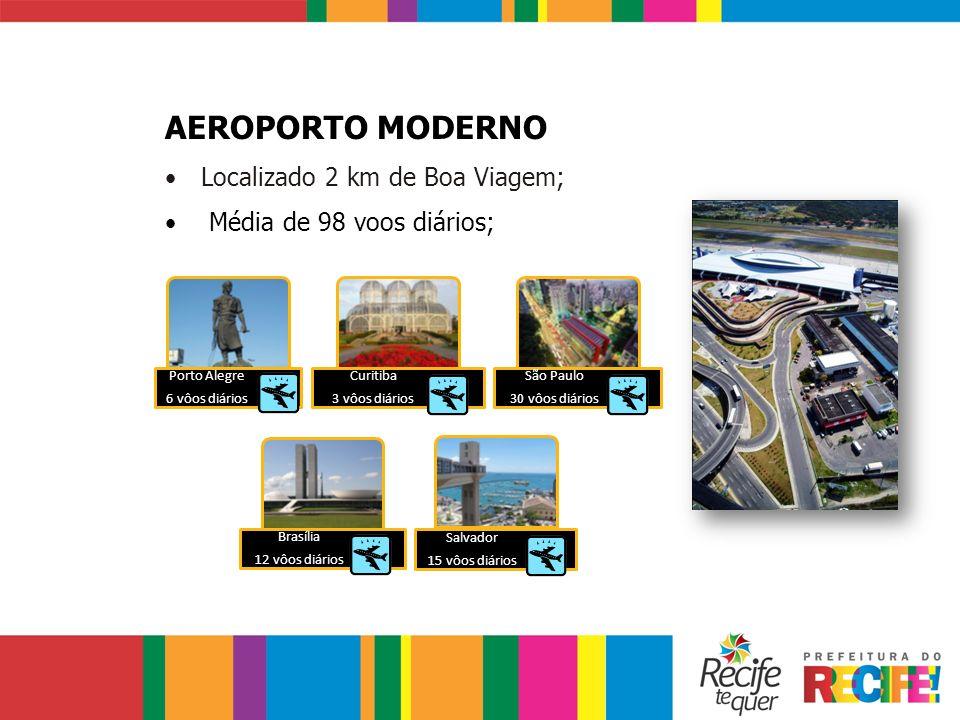AEROPORTO MODERNO Localizado 2 km de Boa Viagem;