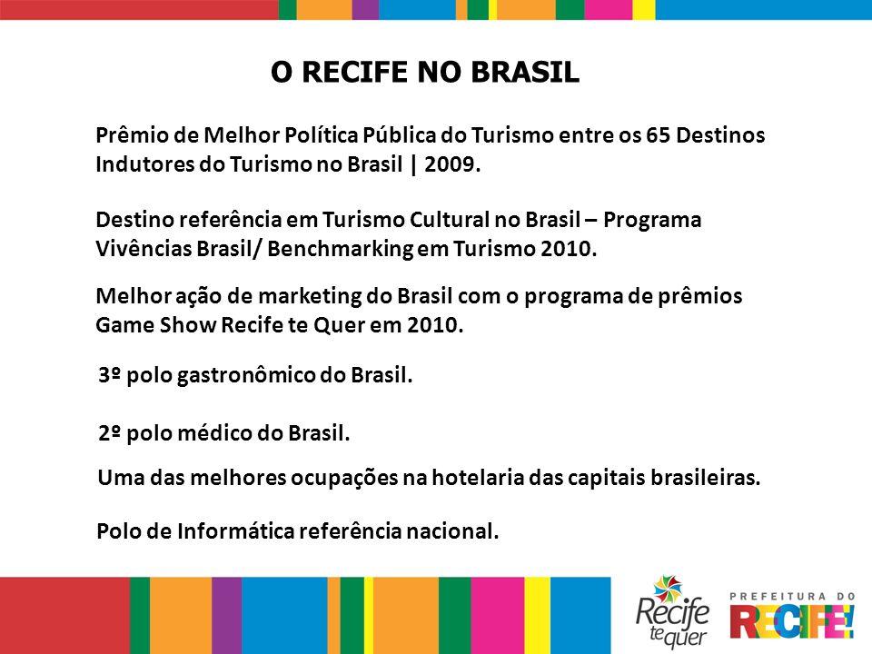 O RECIFE NO BRASIL Prêmio de Melhor Política Pública do Turismo entre os 65 Destinos Indutores do Turismo no Brasil | 2009.