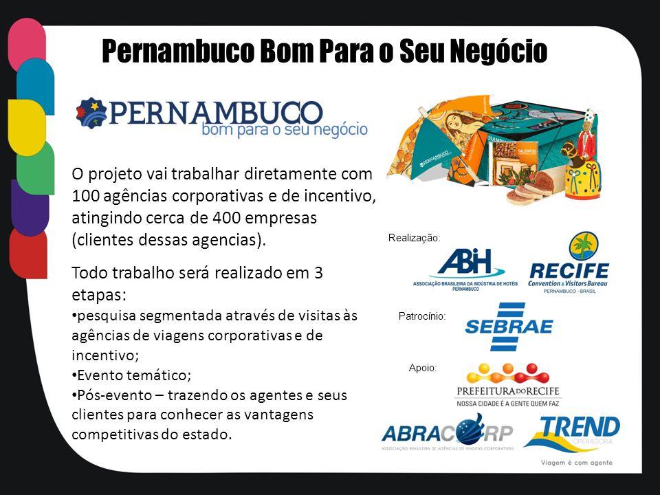 Pernambuco Bom Para o Seu Negócio