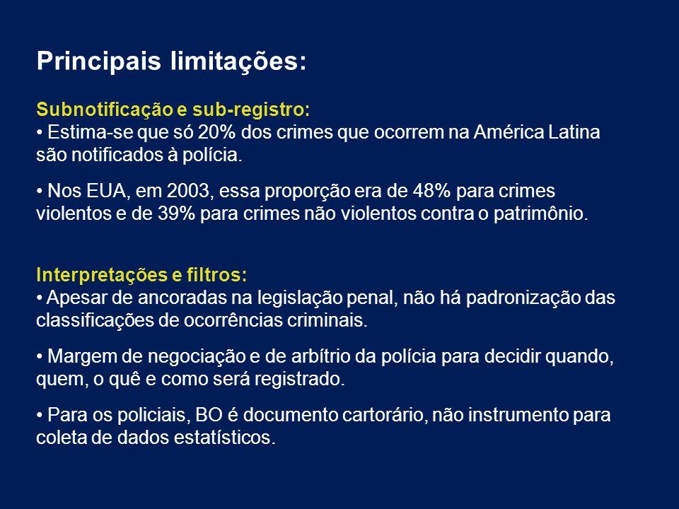 Principais limitações: