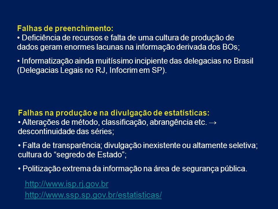 http://www.isp.rj.gov.br http://www.ssp.sp.gov.br/estatisticas/