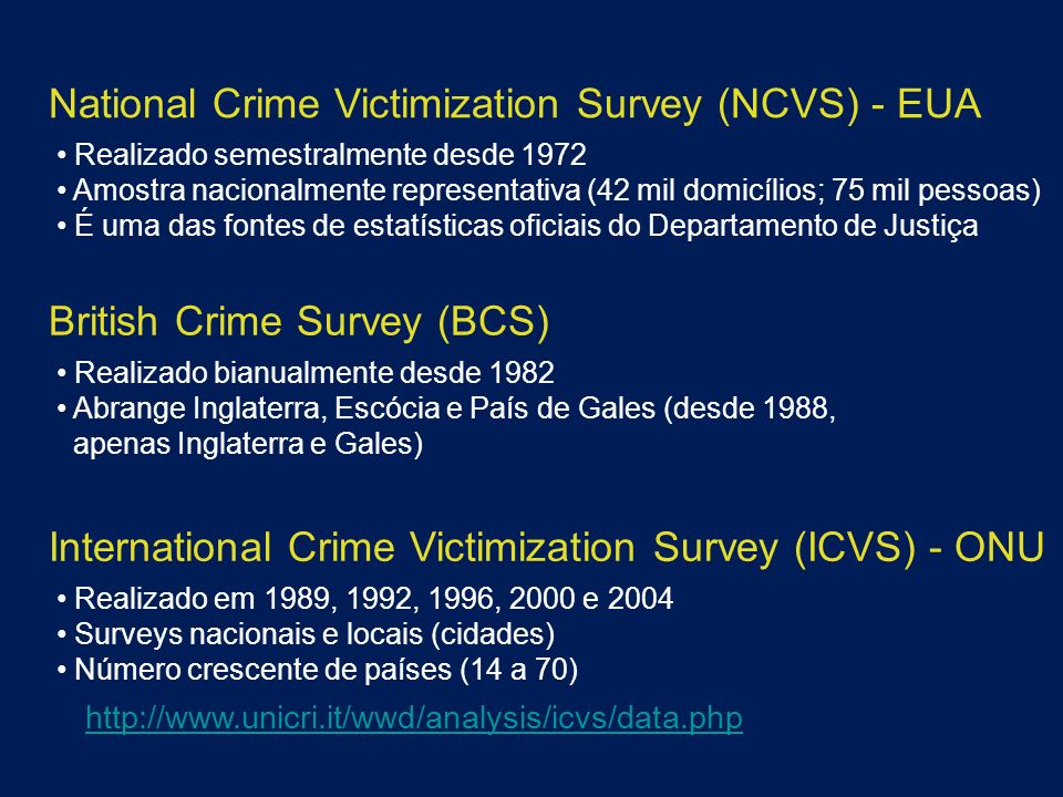 National Crime Victimization Survey (NCVS) - EUA