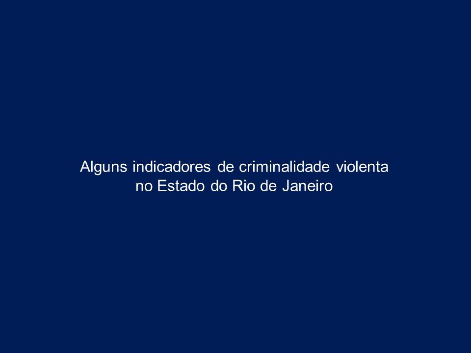 Alguns indicadores de criminalidade violenta
