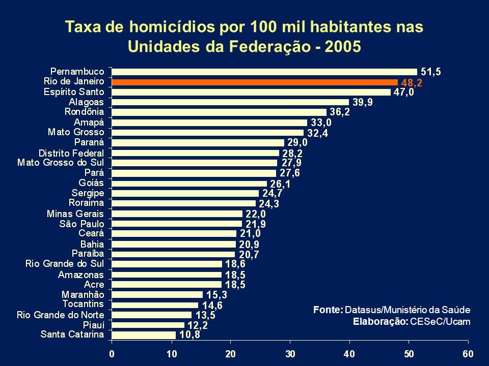 Taxa de homicídios por 100 mil habitantes nas Unidades da Federação - 2005