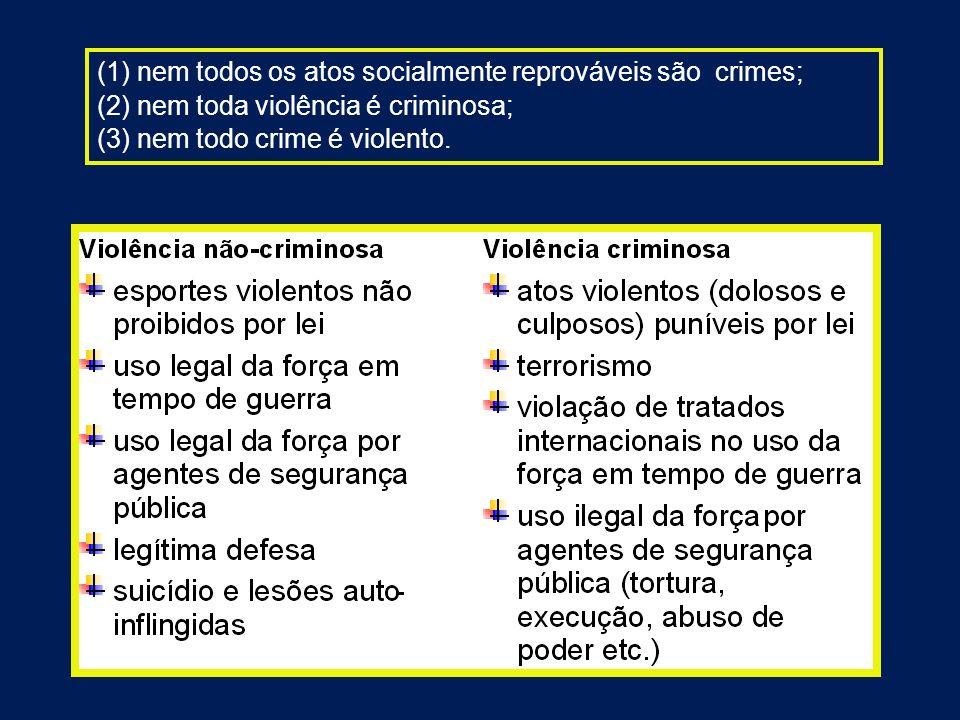 (1) nem todos os atos socialmente reprováveis são crimes;