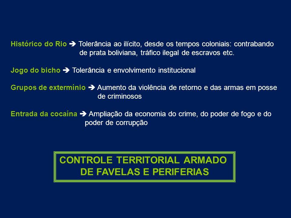 CONTROLE TERRITORIAL ARMADO DE FAVELAS E PERIFERIAS