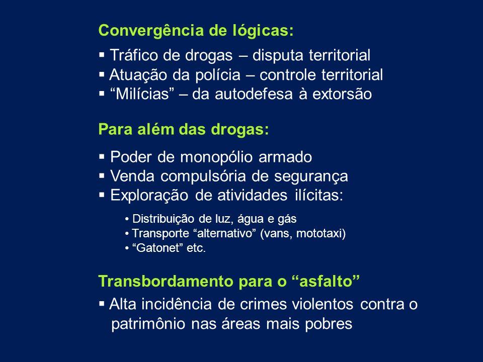 Convergência de lógicas: