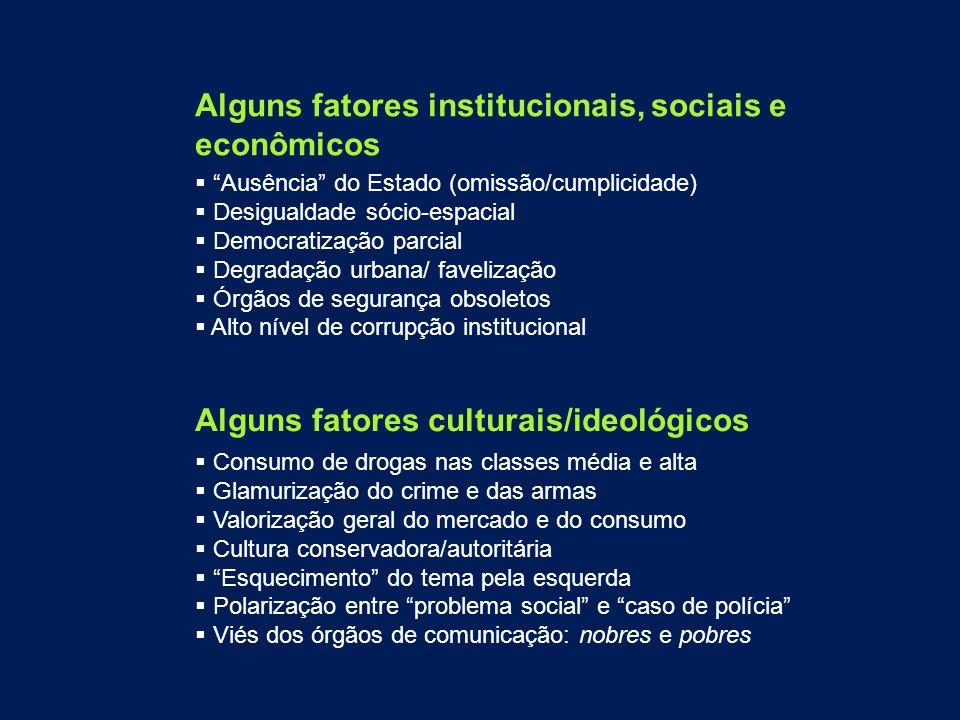 Alguns fatores institucionais, sociais e econômicos
