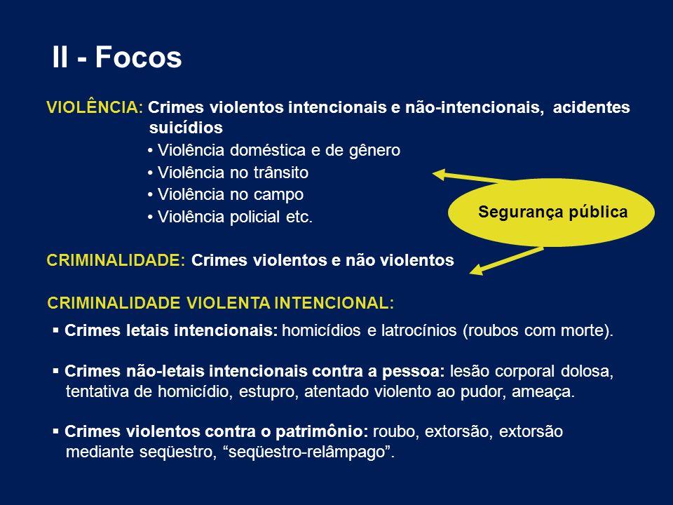 II - Focos VIOLÊNCIA: Crimes violentos intencionais e não-intencionais, acidentes. suicídios. Violência doméstica e de gênero.