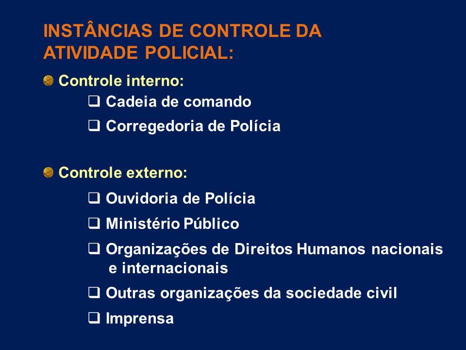 INSTÂNCIAS DE CONTROLE DA ATIVIDADE POLICIAL: