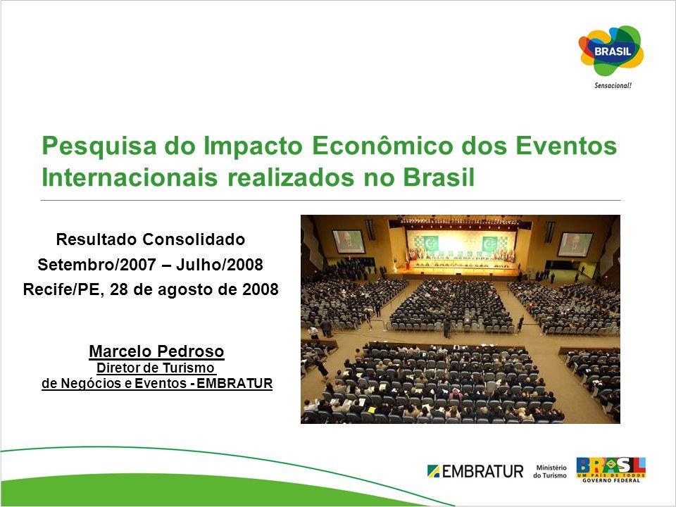 Pesquisa do Impacto Econômico dos Eventos Internacionais realizados no Brasil