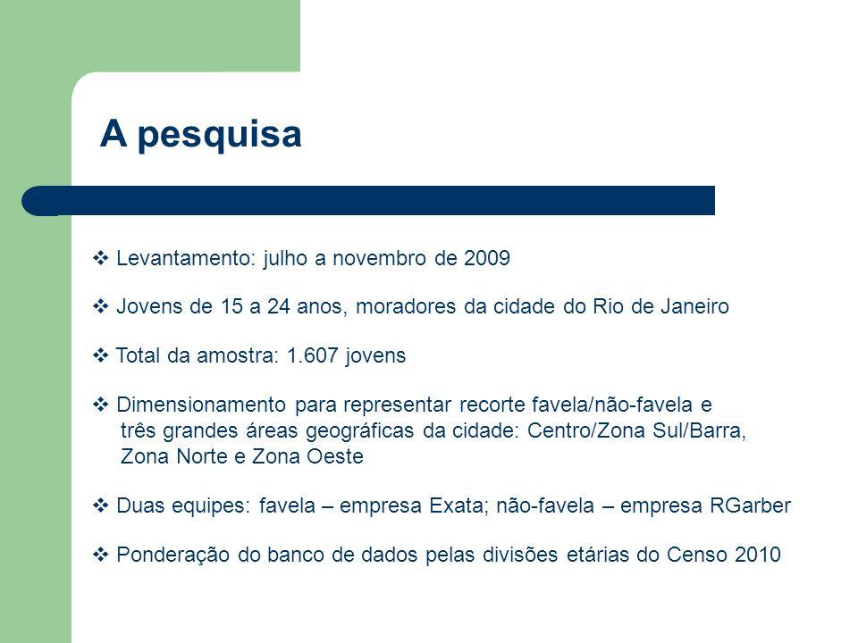 A pesquisa Levantamento: julho a novembro de 2009