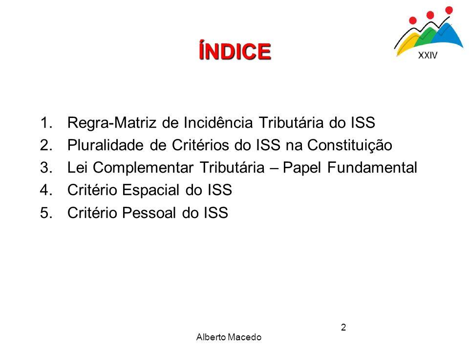 ÍNDICE Regra-Matriz de Incidência Tributária do ISS