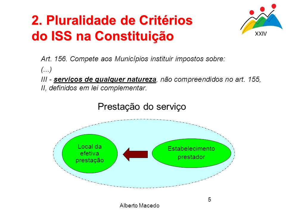 2. Pluralidade de Critérios do ISS na Constituição