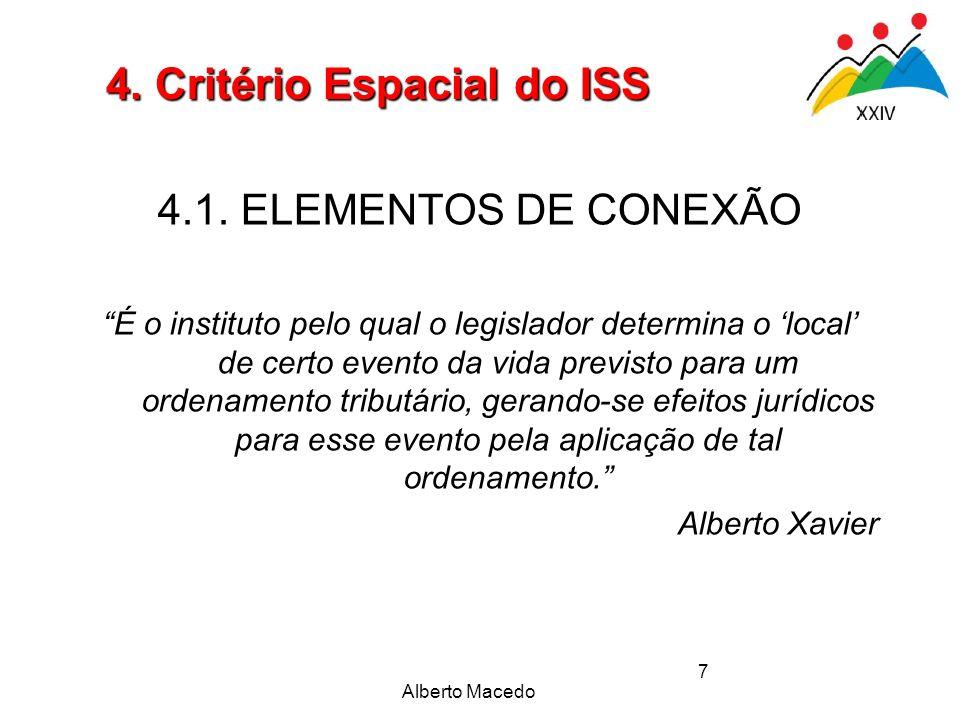 4. Critério Espacial do ISS