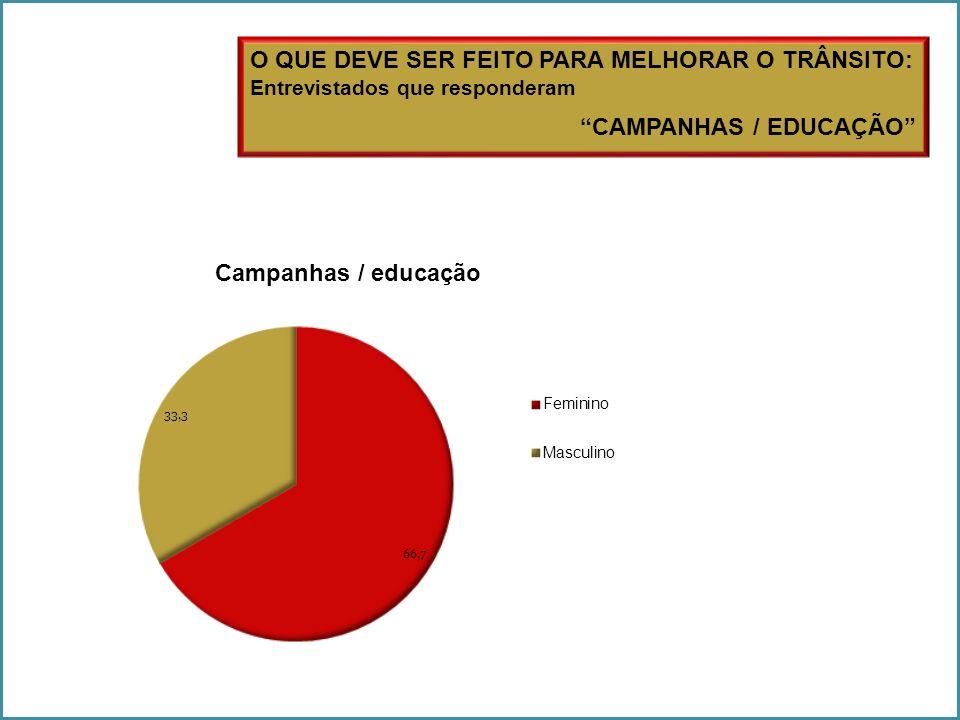 CAMPANHAS / EDUCAÇÃO
