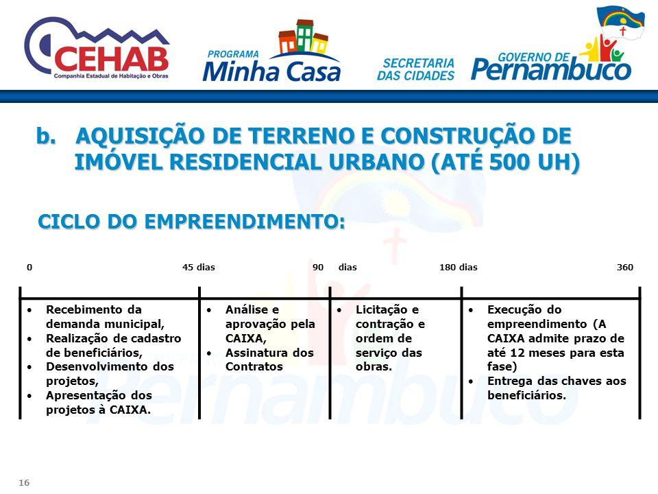 b. AQUISIÇÃO DE TERRENO E CONSTRUÇÃO DE IMÓVEL RESIDENCIAL URBANO (ATÉ 500 UH)