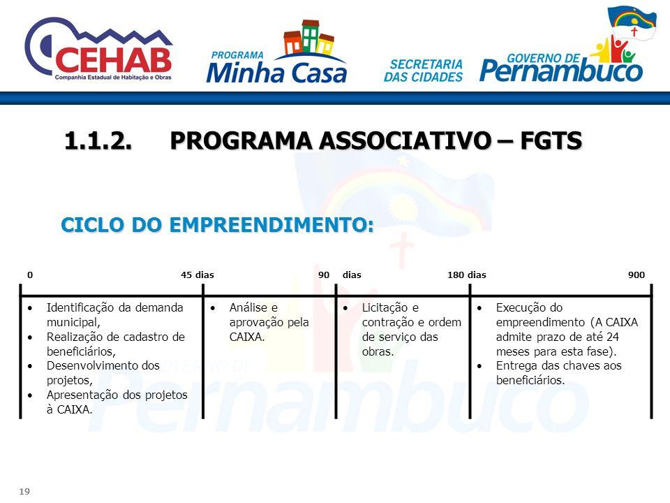 1.1.2. PROGRAMA ASSOCIATIVO – FGTS