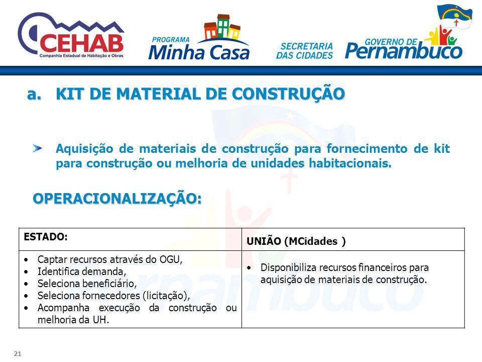a. KIT DE MATERIAL DE CONSTRUÇÃO