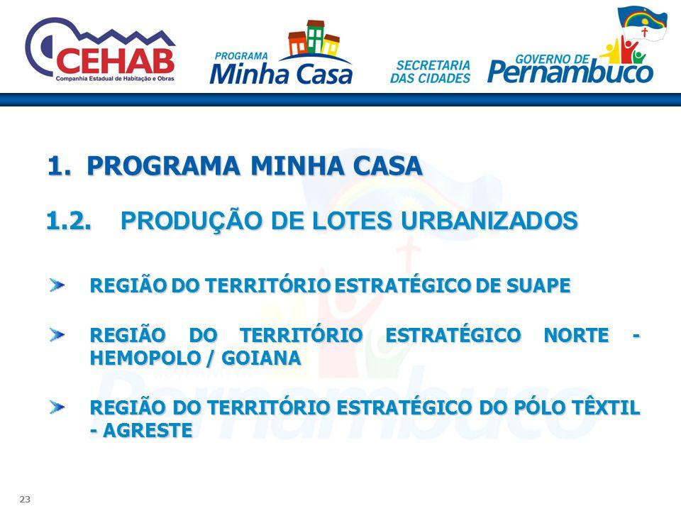 1. PROGRAMA MINHA CASA 1.2. PRODUÇÃO DE LOTES URBANIZADOS