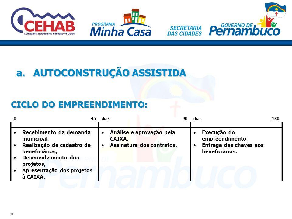 a. AUTOCONSTRUÇÃO ASSISTIDA