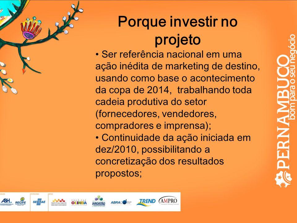 Porque investir no projeto