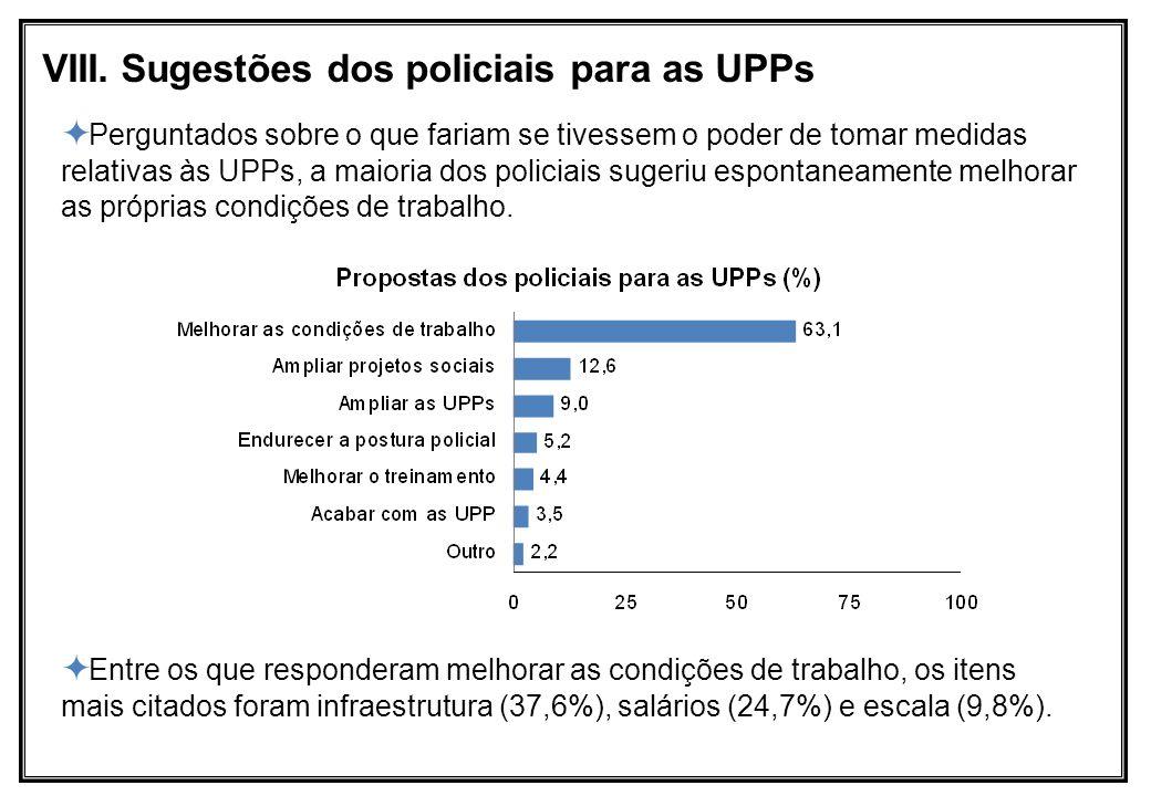VIII. Sugestões dos policiais para as UPPs