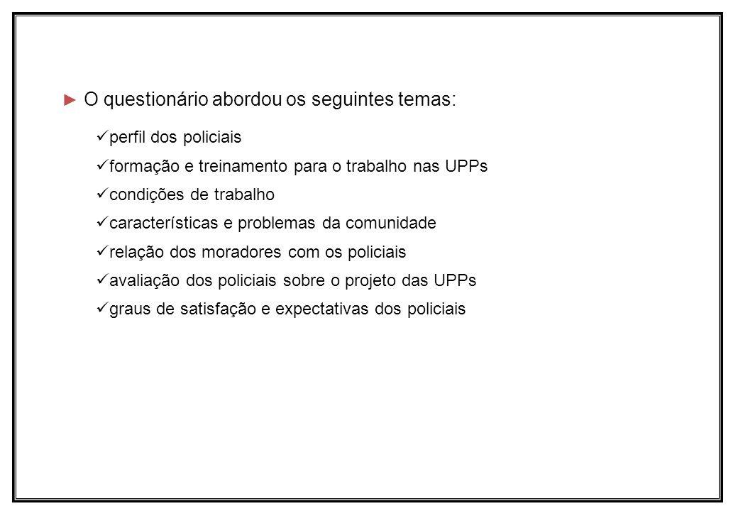 O questionário abordou os seguintes temas: