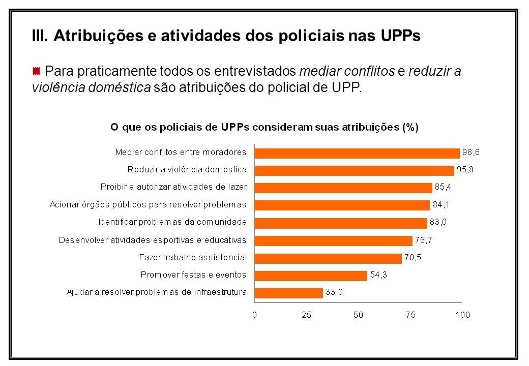 III. Atribuições e atividades dos policiais nas UPPs